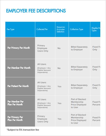 thumbnail-employer-fees